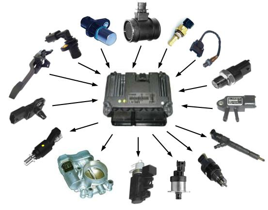 How does the ECU (Electronic valve control) work? - JYHY DIESEL